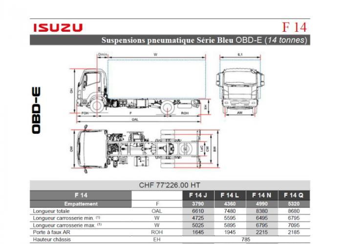 Catalogue Isuzu F14 Susp. Pneu.