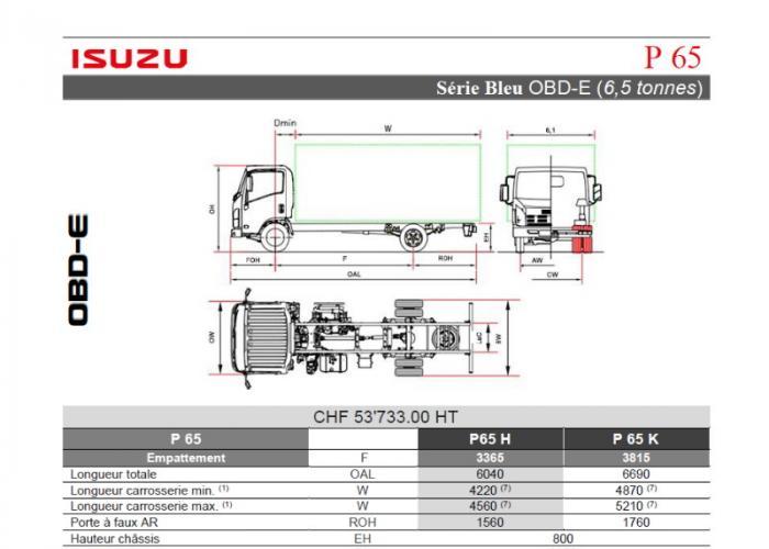 Catalogue Isuzu P65