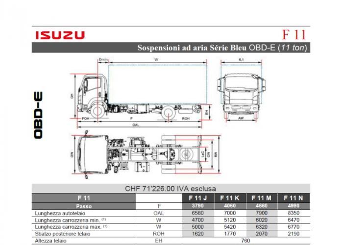 Listino Isuzu F11 Ton Sosp. Aria