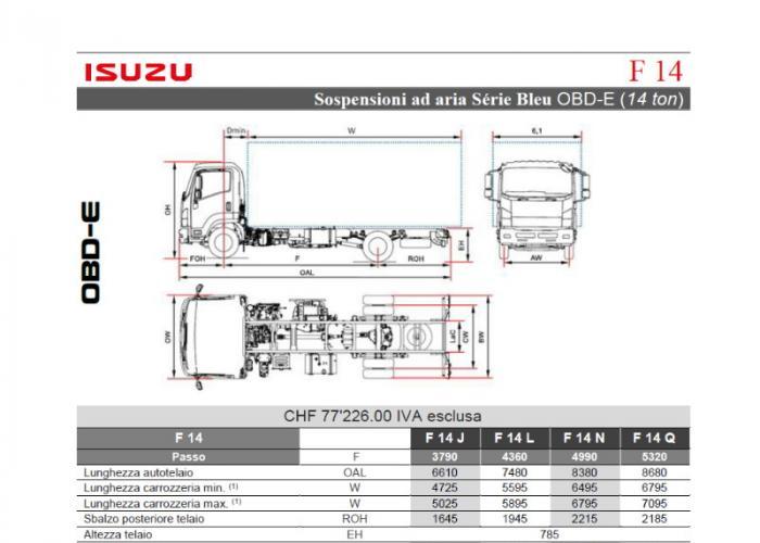Listino Isuzu F14 Ton Sosp.Aria