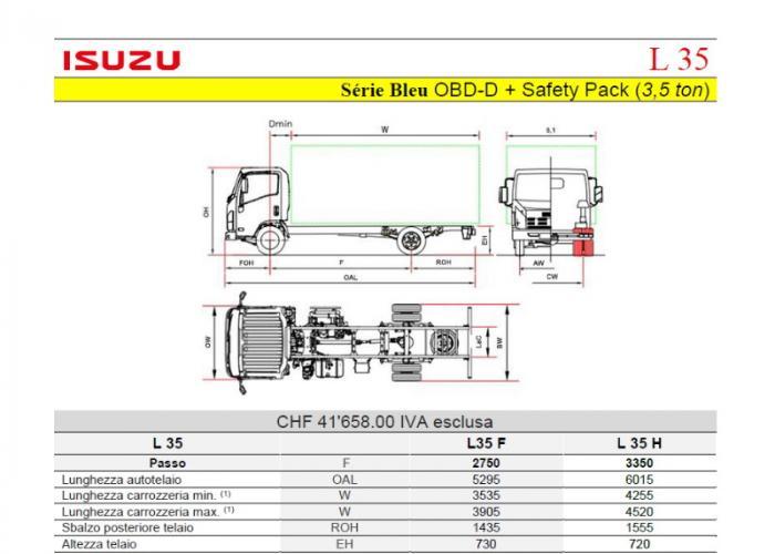 Listino Isuzu L35