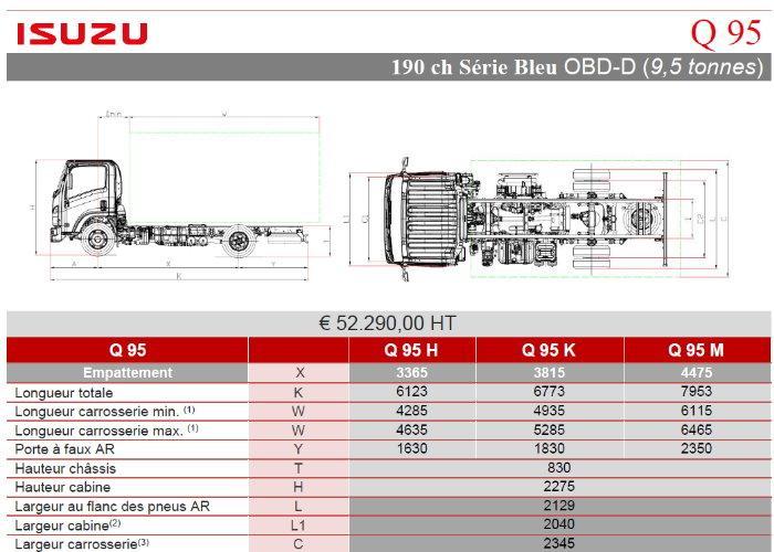 Catalogue Isuzu Q95