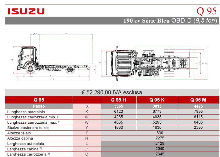 Catalogo Isuzu Q95