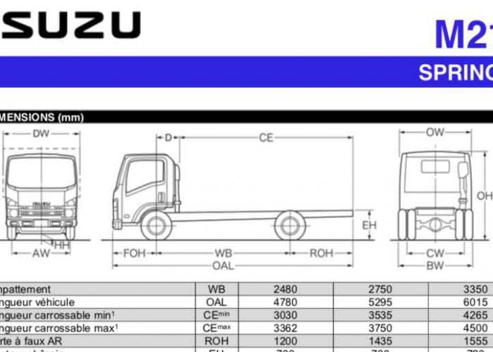 Listino Isuzu M21 Spring